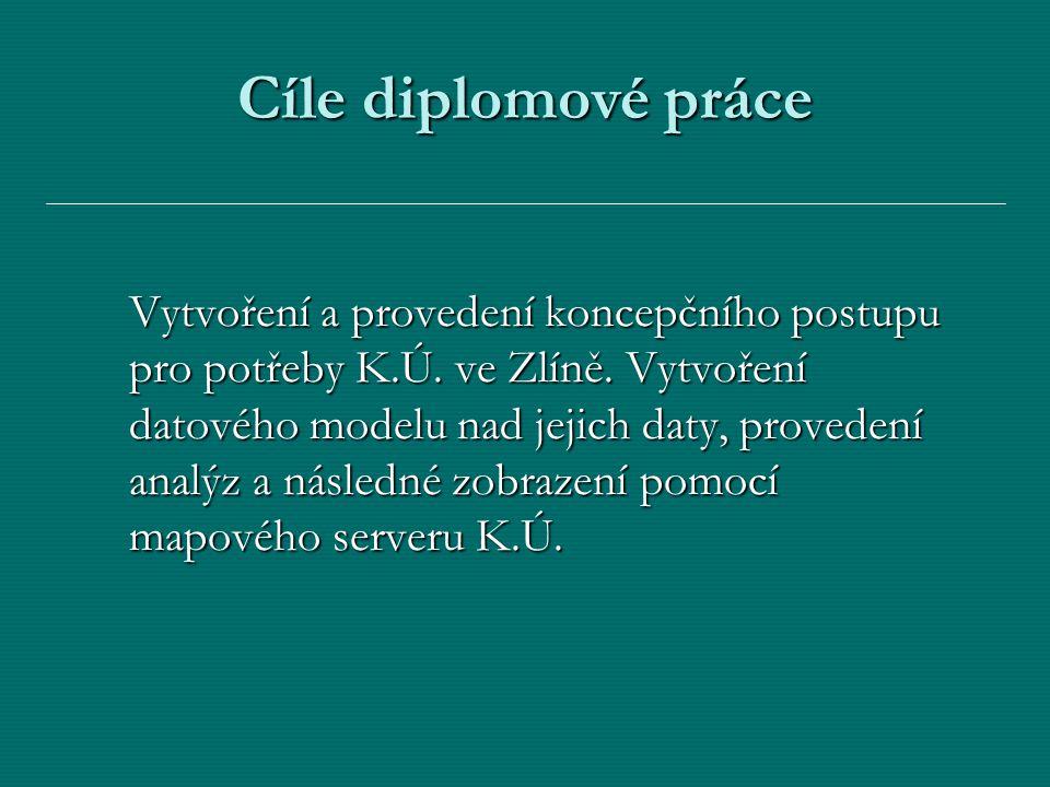 Cíle diplomové práce Vytvoření a provedení koncepčního postupu pro potřeby K.Ú.