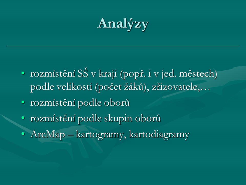Analýzy rozmístění SŠ v kraji (popř.i v jed.