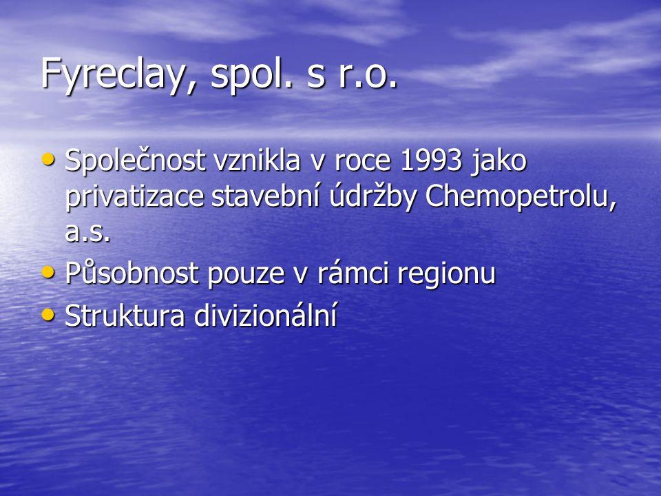 Fyreclay, spol.s r.o.