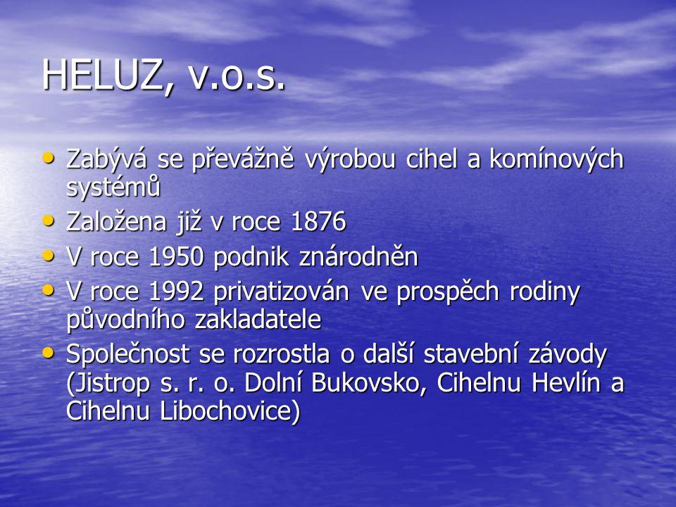HELUZ, v.o.s.