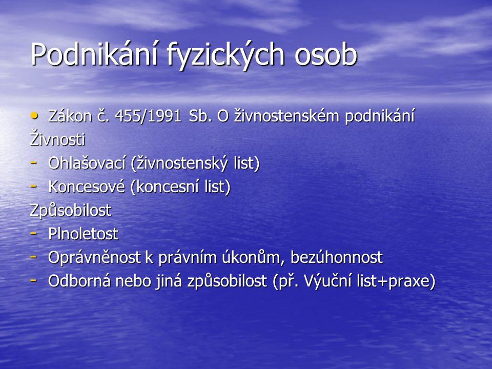 Podnikání fyzických osob Zákon č.455/1991 Sb. O živnostenském podnikání Zákon č.