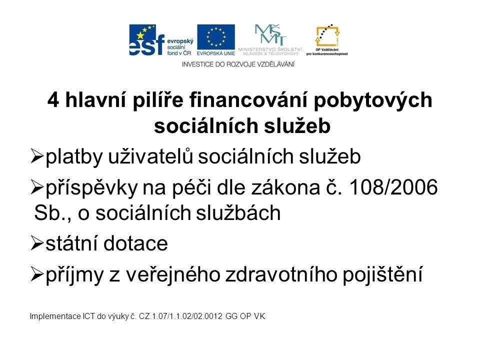 4 hlavní pilíře financování pobytových sociálních služeb  platby uživatelů sociálních služeb  příspěvky na péči dle zákona č. 108/2006 Sb., o sociál