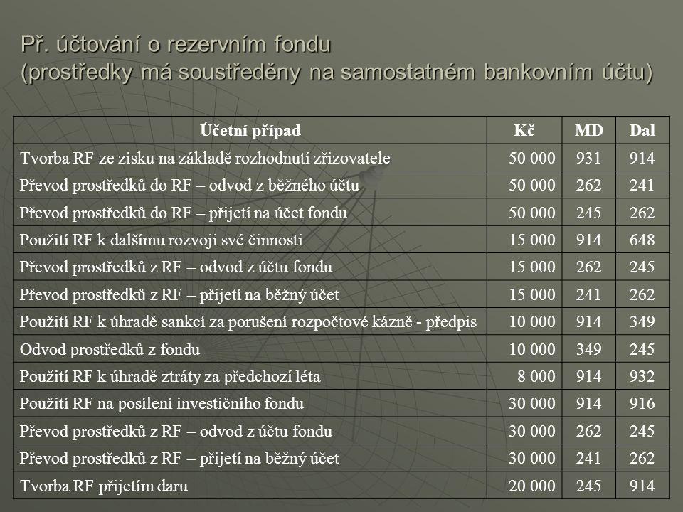 Př. účtování o rezervním fondu (prostředky má soustředěny na samostatném bankovním účtu) Účetní případKčMDDal Tvorba RF ze zisku na základě rozhodnutí