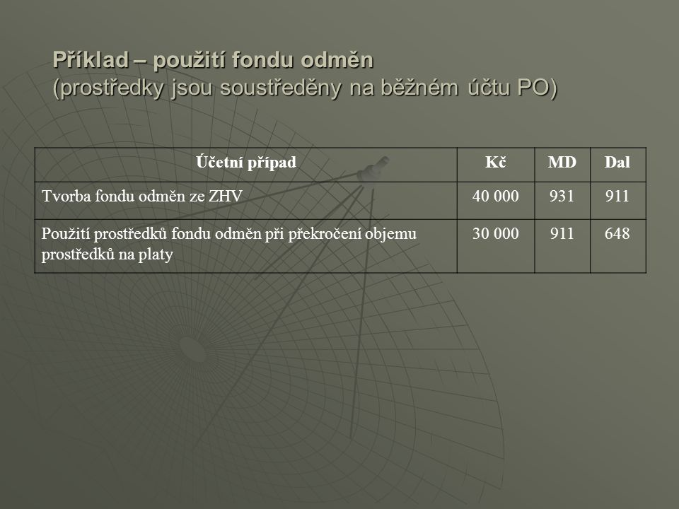 Příklad – použití fondu odměn (prostředky jsou soustředěny na běžném účtu PO) Účetní případKčMDDal Tvorba fondu odměn ze ZHV40 000931911 Použití prost