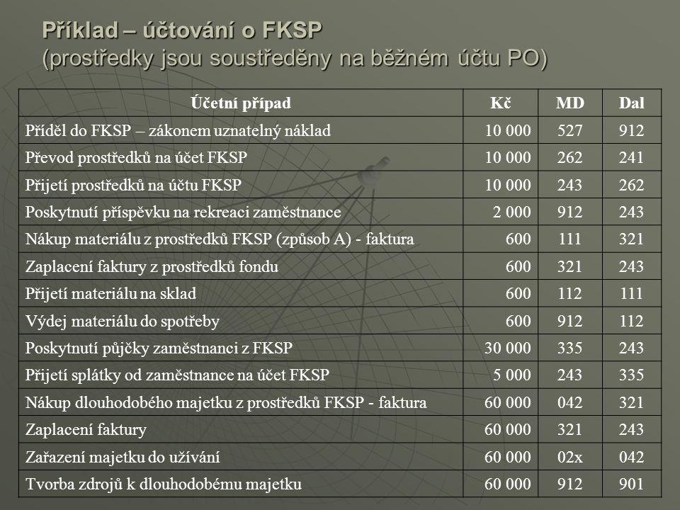 Příklad – účtování o FKSP (prostředky jsou soustředěny na běžném účtu PO) Účetní případKčMDDal Příděl do FKSP – zákonem uznatelný náklad10 000527912 P