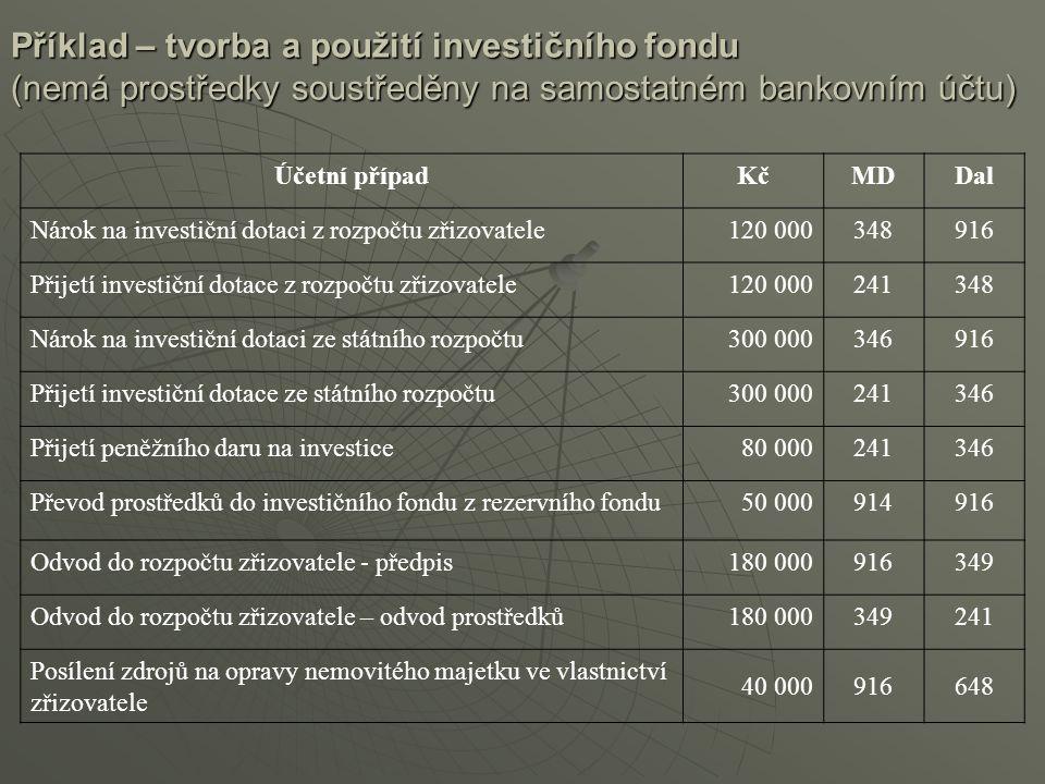 Příklad – tvorba a použití investičního fondu (nemá prostředky soustředěny na samostatném bankovním účtu) Účetní případKčMDDal Nárok na investiční dot