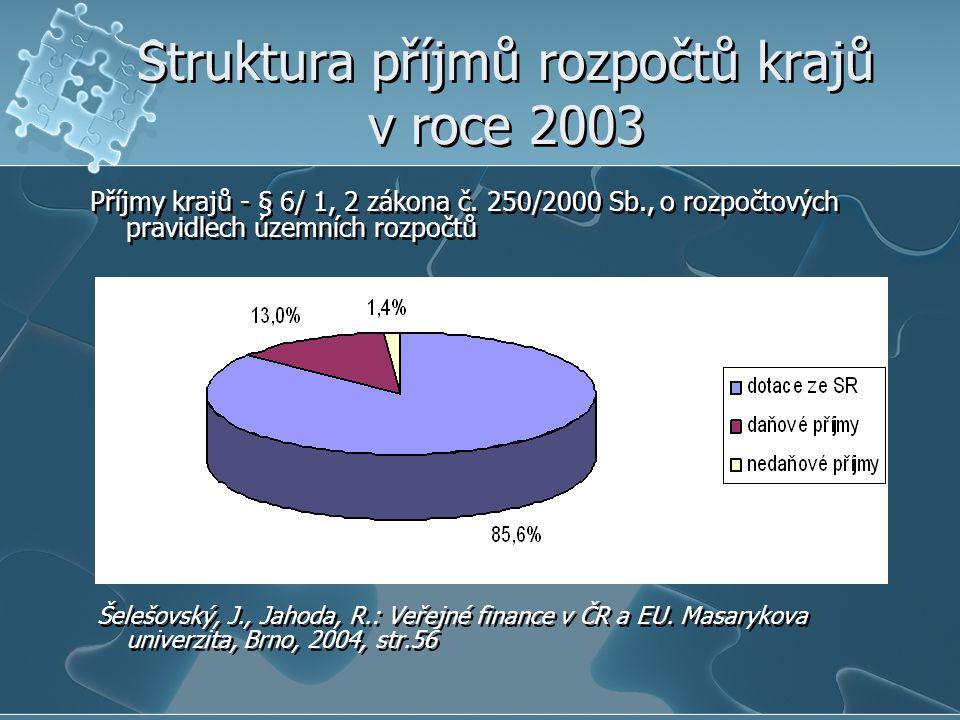 Struktura příjmů rozpočtů krajů v roce 2003 Příjmy krajů - § 6/ 1, 2 zákona č. 250/2000 Sb., o rozpočtových pravidlech územních rozpočtů Šelešovský, J