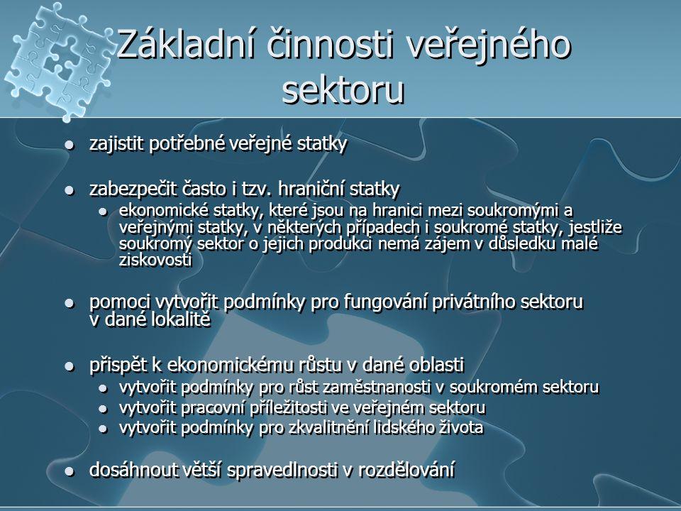 Nevládní neziskové organizace předpokládá se důsledné využití vícezdrojového způsobu financování potřeb příspěvky finanční vztah k veřejnému rozpočtu Hlavní zdroje financování veřejných statků (cena) daně (čisté veřejné statky) uživatelské poplatky (smíšené veřejné statky) Specifika tendence k maximalizaci vstupů či k minimalizaci výstupů produkty veřejného sektoru se neprodávají za tržní cenu, zatímco vstupy do veřejného sektoru se nakupují za tržní ceny předpokládá se důsledné využití vícezdrojového způsobu financování potřeb příspěvky finanční vztah k veřejnému rozpočtu Hlavní zdroje financování veřejných statků (cena) daně (čisté veřejné statky) uživatelské poplatky (smíšené veřejné statky) Specifika tendence k maximalizaci vstupů či k minimalizaci výstupů produkty veřejného sektoru se neprodávají za tržní cenu, zatímco vstupy do veřejného sektoru se nakupují za tržní ceny