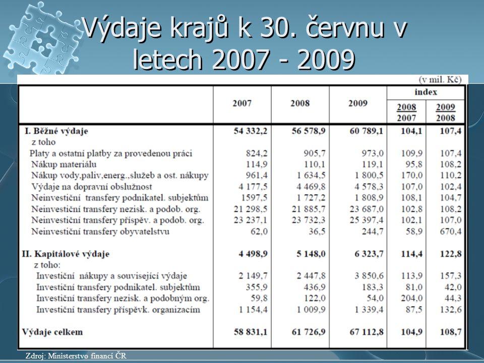 Výdaje krajů k 30. červnu v letech 2007 - 2009 Zdroj: Ministerstvo financí ČR