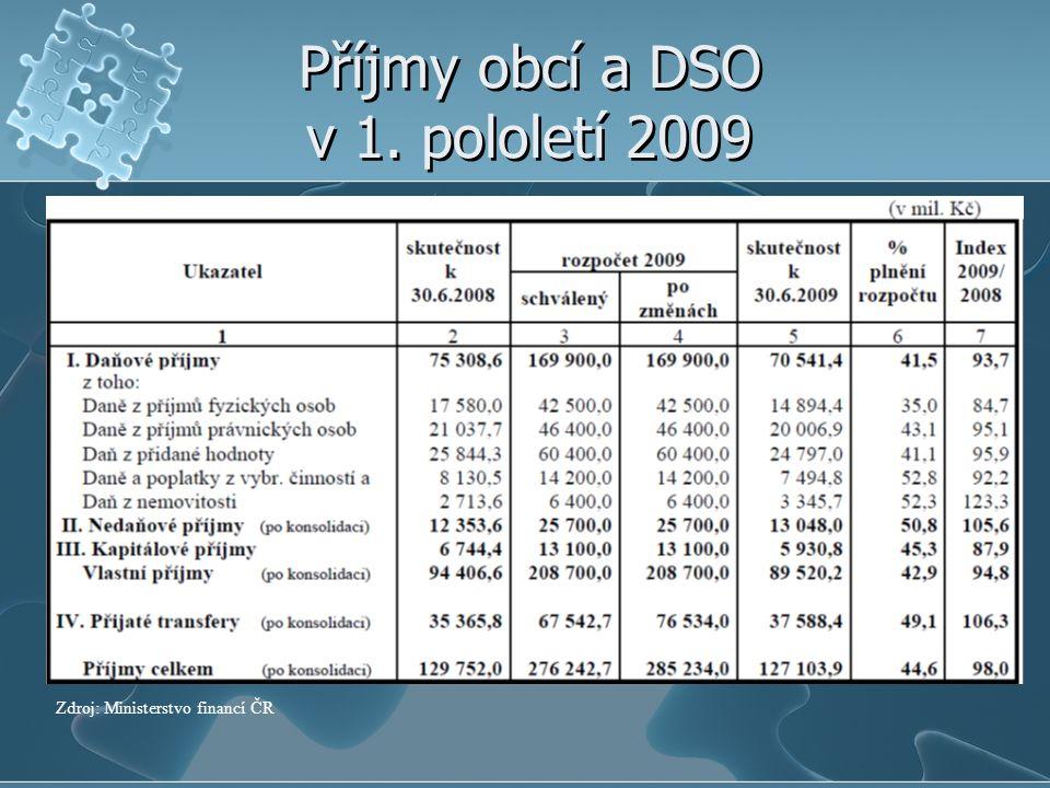 Příjmy obcí a DSO v 1. pololetí 2009 Zdroj: Ministerstvo financí ČR