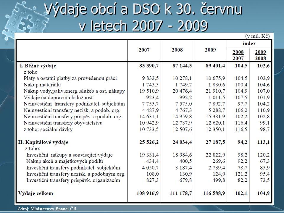 Výdaje obcí a DSO k 30. červnu v letech 2007 - 2009 Zdroj: Ministerstvo financí ČR