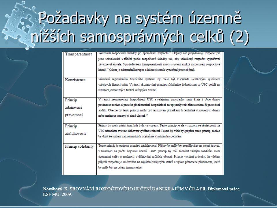 Vývoj zadluženosti obcí Zdroj: ÚČINNOST REGULACE ZADLUŽENOSTI MUNICIPALIT V ČR [online] cit.