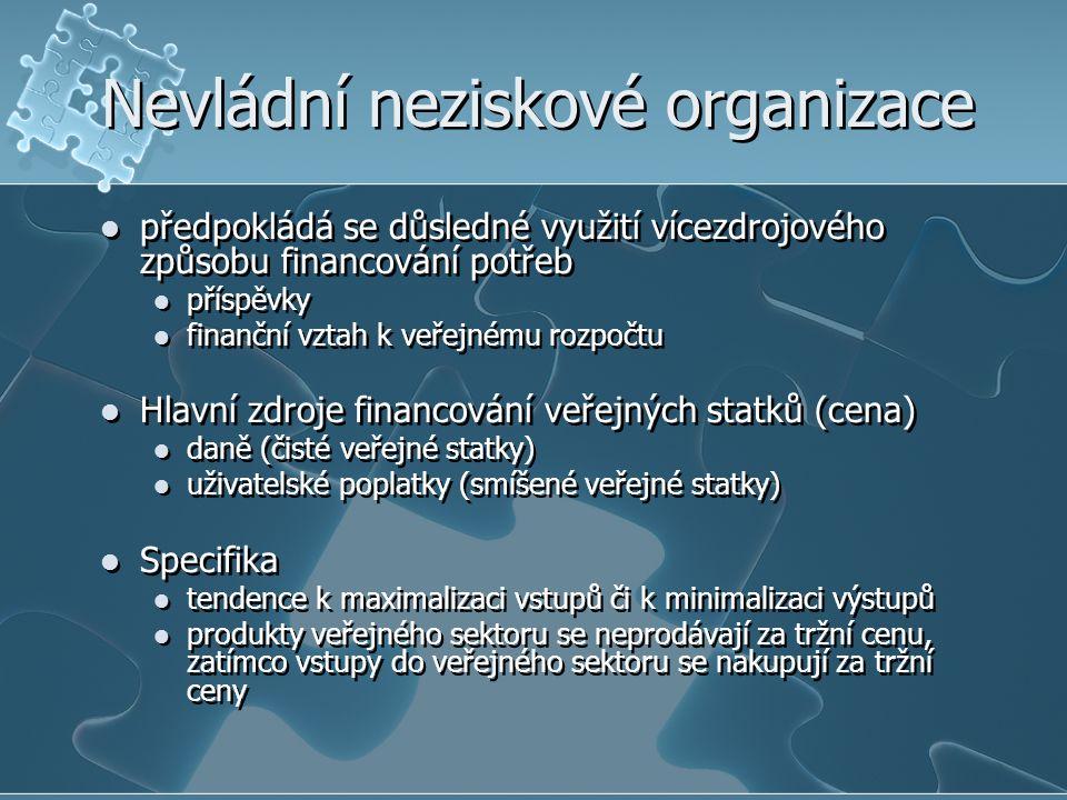 Nevládní neziskové organizace předpokládá se důsledné využití vícezdrojového způsobu financování potřeb příspěvky finanční vztah k veřejnému rozpočtu