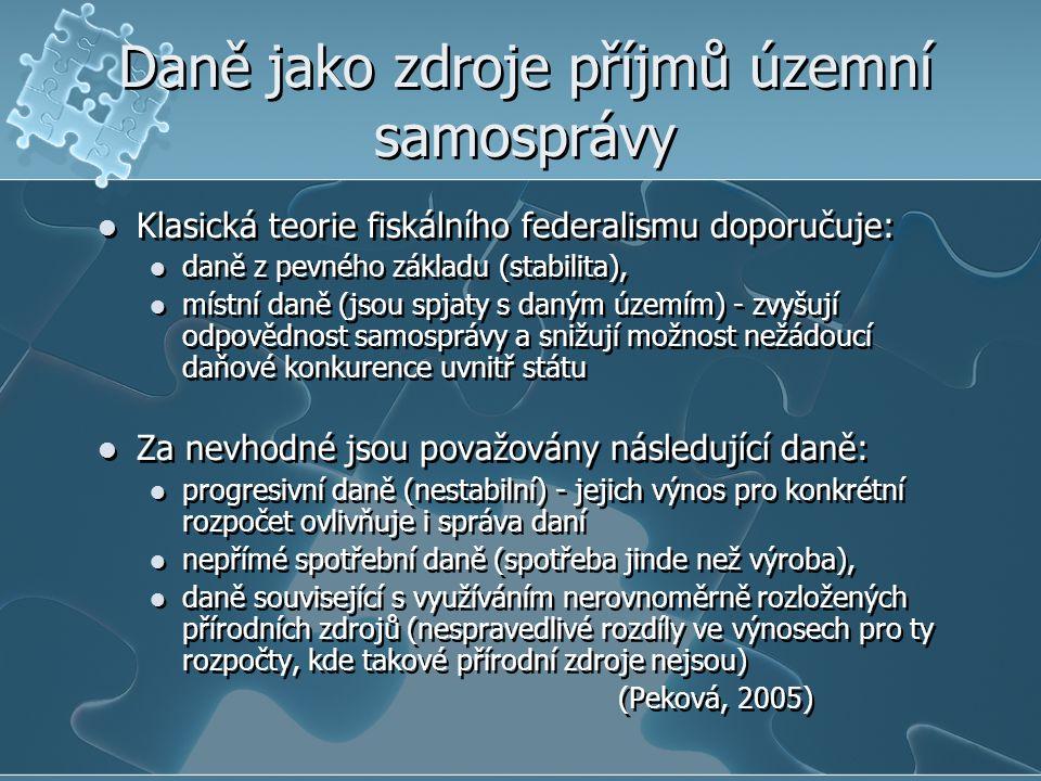 Určení daní Nováková, K.SROVNÁNÍ ROZPOČTOVÉHO URČENÍ DANÍ KRAJŮM V ČR A SR.