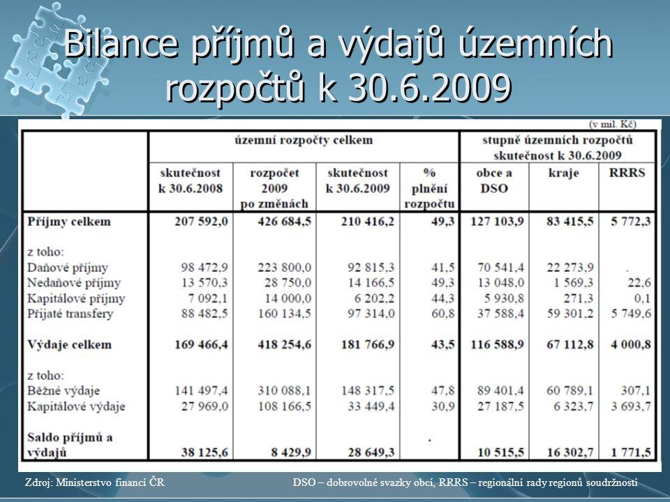 Bilance příjmů a výdajů územních rozpočtů k 30.6.2009 Zdroj: Ministerstvo financí ČRDSO – dobrovolné svazky obcí, RRRS – regionální rady regionů soudr