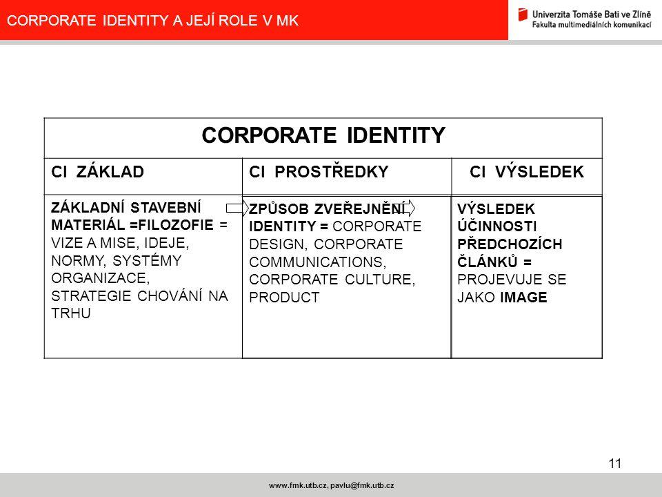 11 www.fmk.utb.cz, pavlu@fmk.utb.cz CORPORATE IDENTITY A JEJÍ ROLE V MK CORPORATE IDENTITY CI ZÁKLADCI PROSTŘEDKYCI VÝSLEDEK ZÁKLADNÍ STAVEBNÍ MATERIÁ