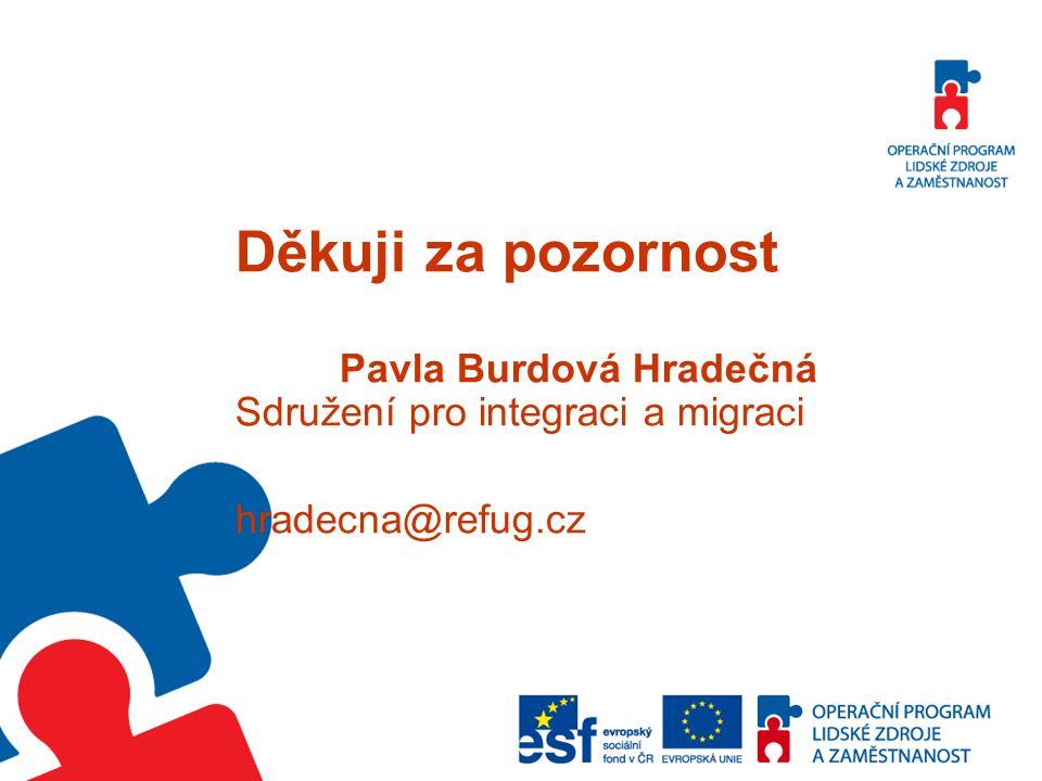 Děkuji za pozornost Pavla Burdová Hradečná Sdružení pro integraci a migraci hradecna@refug.cz