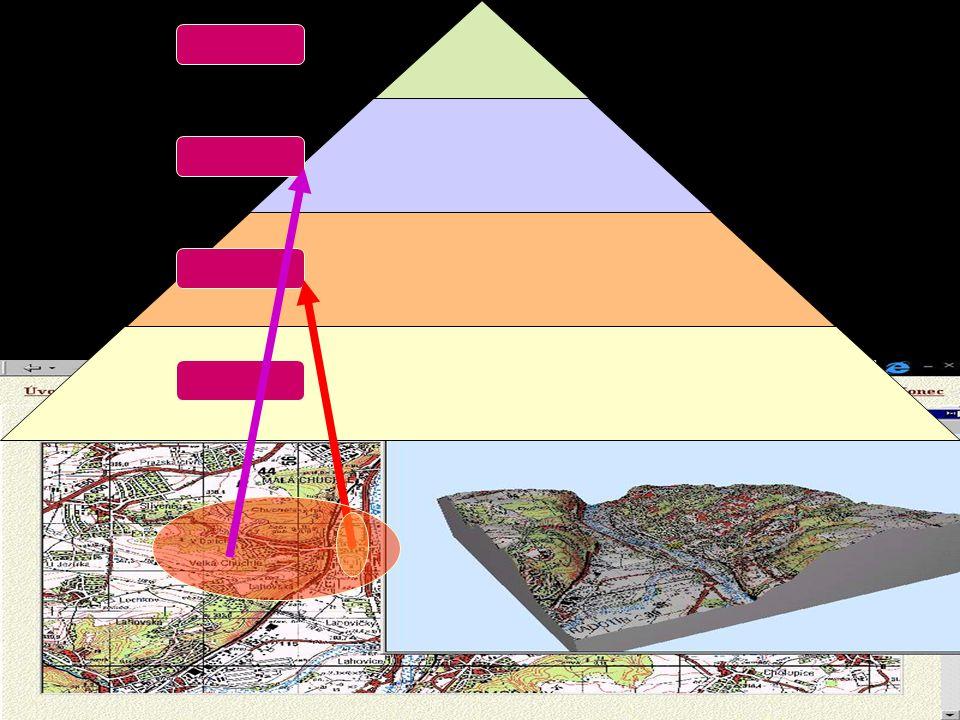MONIS 2002 x Sběr dat pro podporu reformy veřejné správy (MV OIVS) Univerzální dotazníkový systém Informace o technické, technologické a programové vybavení, personální obsazení úřadů GIS informace OkÚ - data převedená ze systému MIDAS