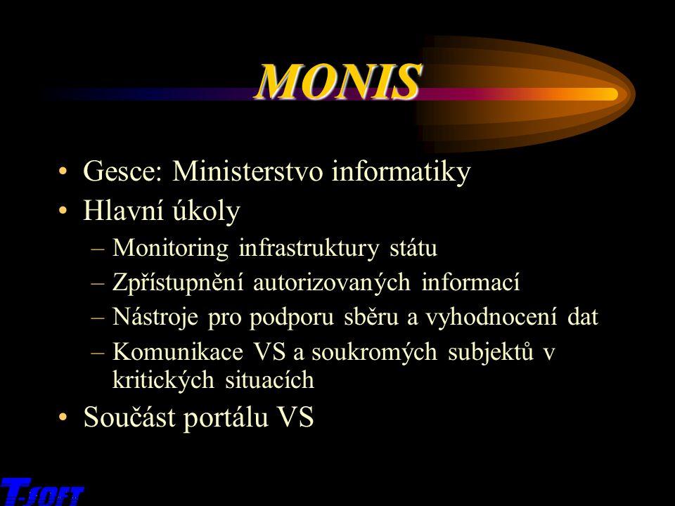 MONIS Gesce: Ministerstvo informatiky Hlavní úkoly –Monitoring infrastruktury státu –Zpřístupnění autorizovaných informací –Nástroje pro podporu sběru