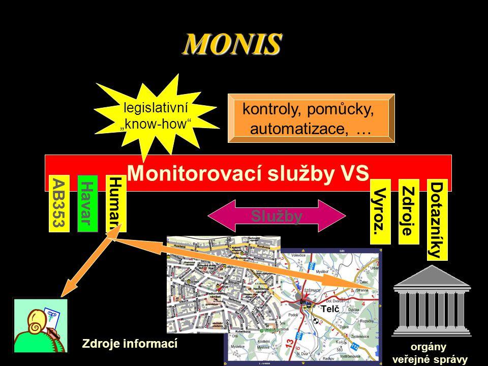 """MONIS Monitorovací služby VS AB353 Havar Human Vyroz. Zdroje Dotazníky orgány veřejné správy legislativní """"know-how"""" kontroly, pomůcky, automatizace,"""