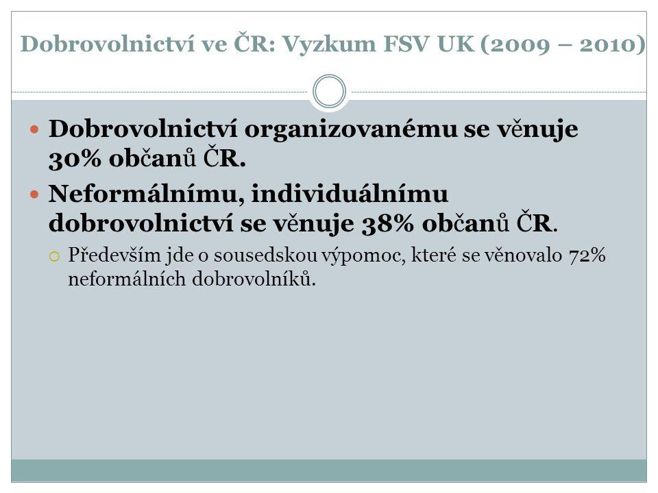 Dobrovolnictví ve ČR: Vyzkum FSV UK (2009 – 2010) Dobrovolnictví organizovanému se věnuje 30% občanů ČR. Neformálnímu, individuálnímu dobrovolnictví s