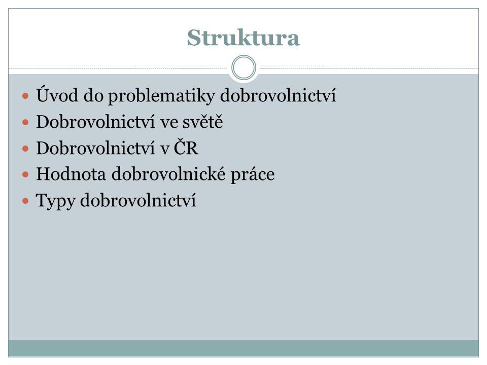 Struktura Úvod do problematiky dobrovolnictví Dobrovolnictví ve světě Dobrovolnictví v ČR Hodnota dobrovolnické práce Typy dobrovolnictví