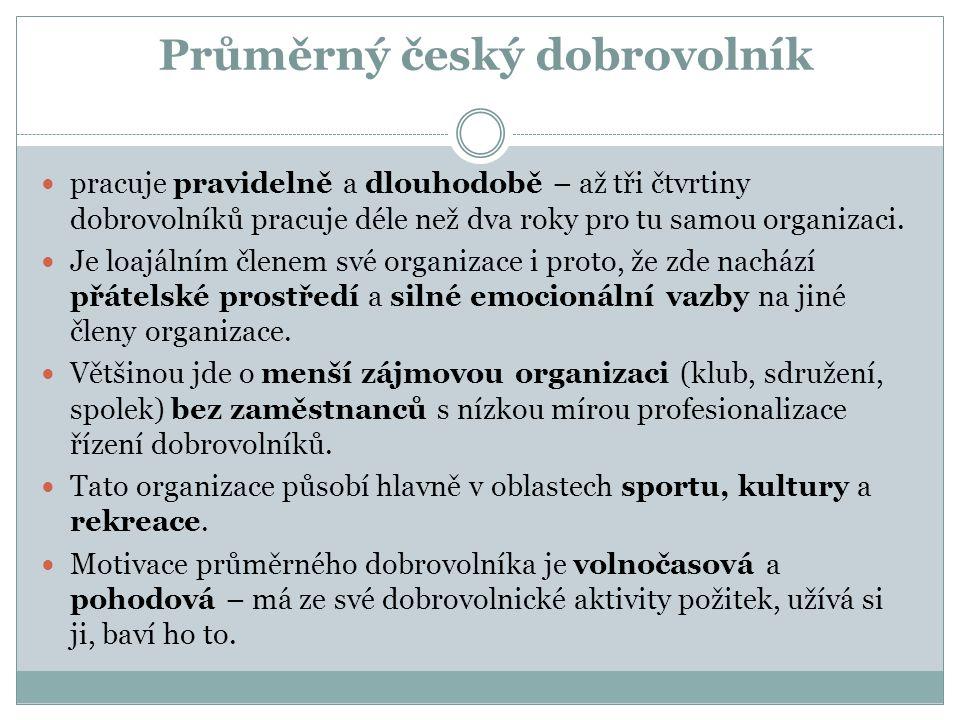 Průměrný český dobrovolník pracuje pravidelně a dlouhodobě – až tři čtvrtiny dobrovolníků pracuje déle než dva roky pro tu samou organizaci. Je loajál