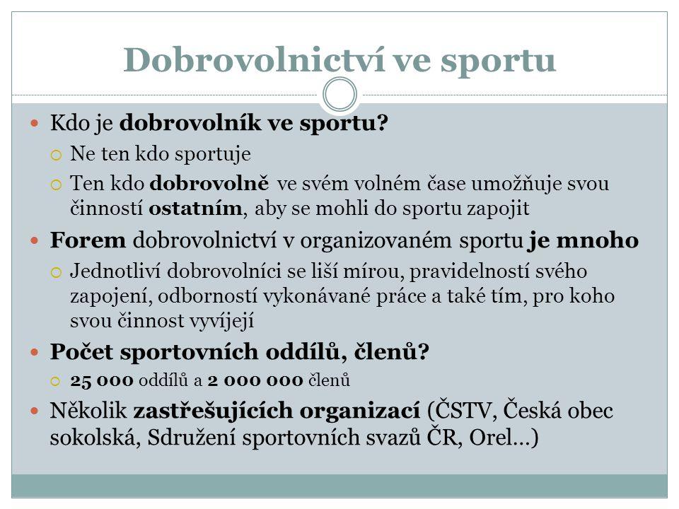 Kdo je dobrovolník ve sportu?  Ne ten kdo sportuje  Ten kdo dobrovolně ve svém volném čase umožňuje svou činností ostatním, aby se mohli do sportu z