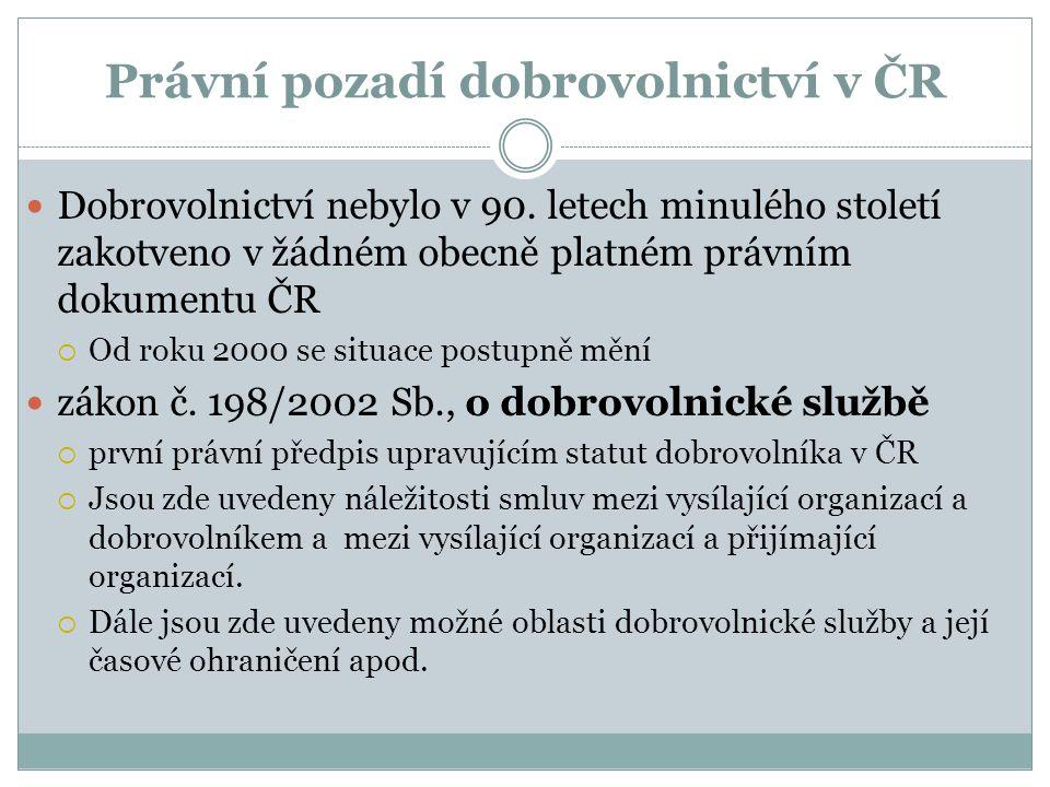 Právní pozadí dobrovolnictví v ČR Dobrovolnictví nebylo v 90. letech minulého století zakotveno v žádném obecně platném právním dokumentu ČR  Od roku