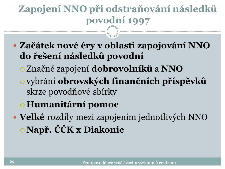Zapojení NNO při odstraňování následků povodní 1997 Začátek nové éry v oblasti zapojování NNO do řešení následků povodní  Značné zapojení dobrovolník