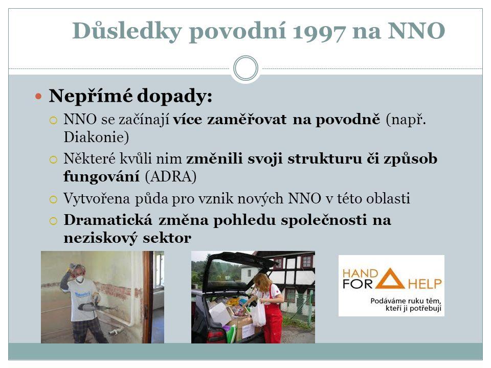 Důsledky povodní 1997 na NNO Nepřímé dopady:  NNO se začínají více zaměřovat na povodně (např. Diakonie)  Některé kvůli nim změnili svoji strukturu