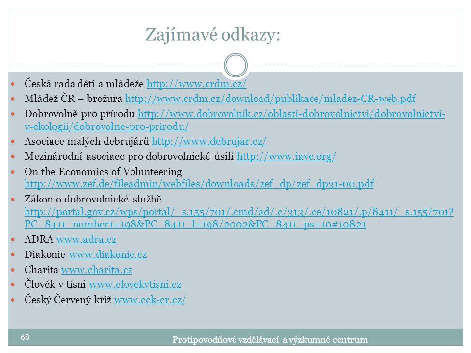 Zajímavé odkazy: Česká rada dětí a mládeže http://www.crdm.cz/http://www.crdm.cz/ Mládež ČR – brožura http://www.crdm.cz/download/publikace/mladez-CR-