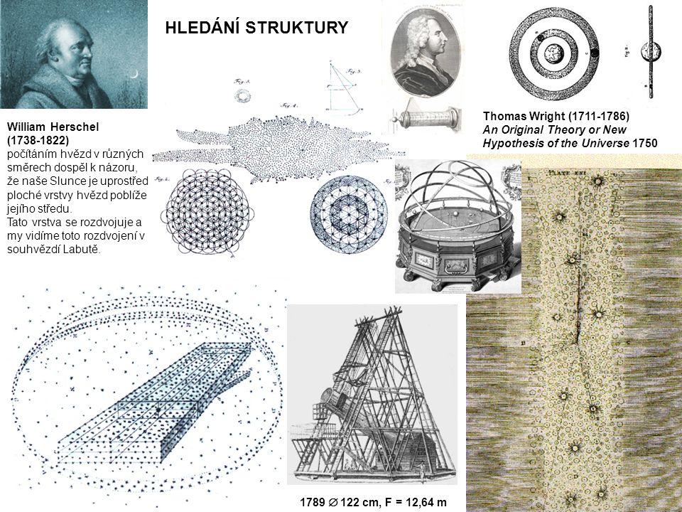 William Herschel (1738-1822) počítáním hvězd v různých směrech dospěl k názoru, že naše Slunce je uprostřed ploché vrstvy hvězd poblíže jejího středu.