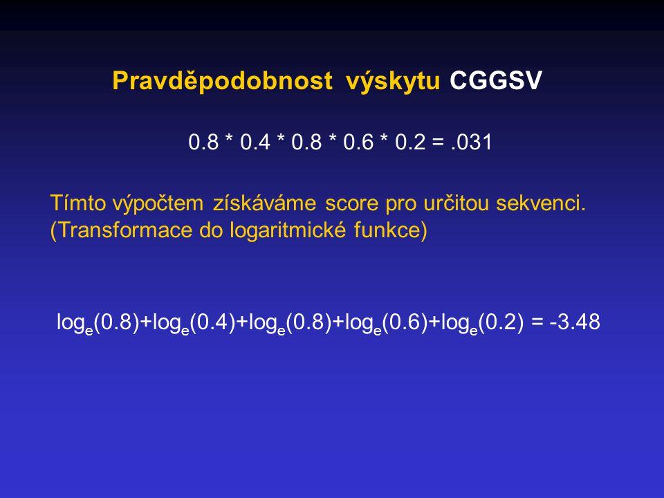 Pravděpodobnost výskytu CGGSV 0.8 * 0.4 * 0.8 * 0.6 * 0.2 =.031 Tímto výpočtem získáváme score pro určitou sekvenci.
