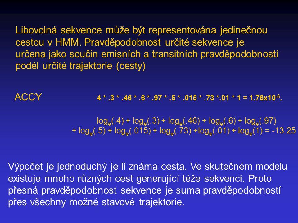 Libovolná sekvence může být representována jedinečnou cestou v HMM.
