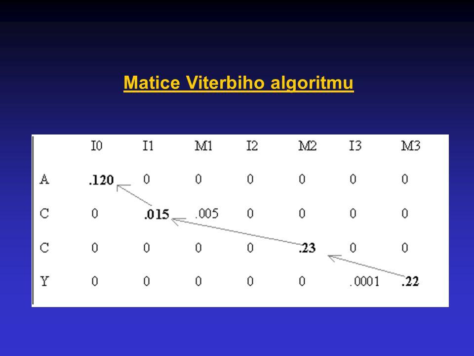 Matice Viterbiho algoritmu