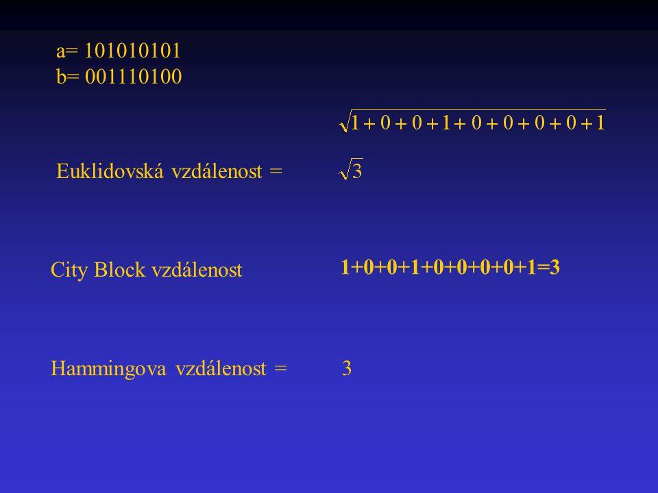 a= 101010101 b= 001110100 Euklidovská vzdálenost = City Block vzdálenost Hammingova vzdálenost = 3 1+0+0+1+0+0+0+0+1=3