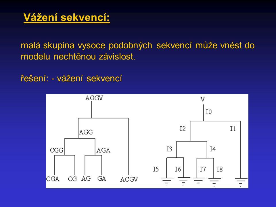 Vážení sekvencí: malá skupina vysoce podobných sekvencí může vnést do modelu nechtěnou závislost.