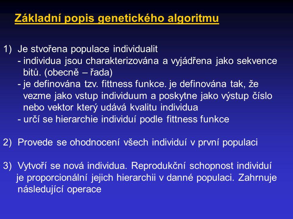Základní popis genetického algoritmu 1)Je stvořena populace individualit - individua jsou charakterizována a vyjádřena jako sekvence bitů.