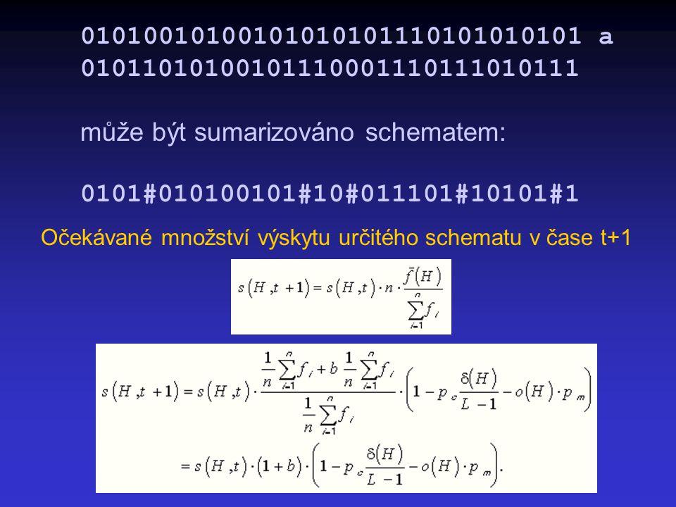 01010010100101010101110101010101 a 01011010100101110001110111010111 může být sumarizováno schematem: 0101#010100101#10#011101#10101#1 Očekávané množství výskytu určitého schematu v čase t+1