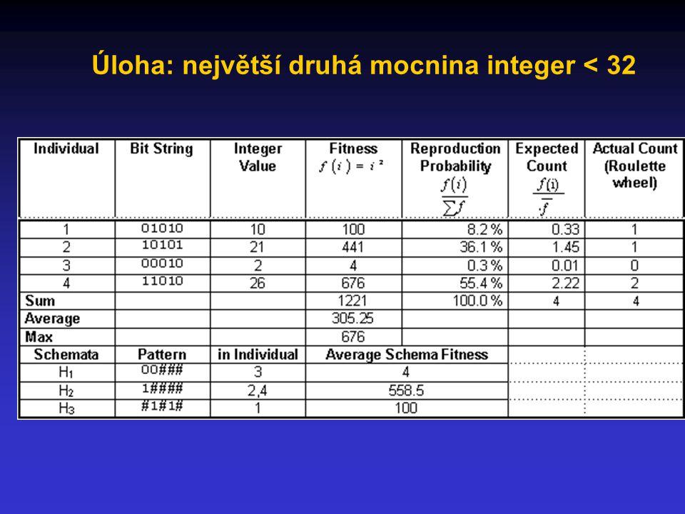 Úloha: největší druhá mocnina integer < 32