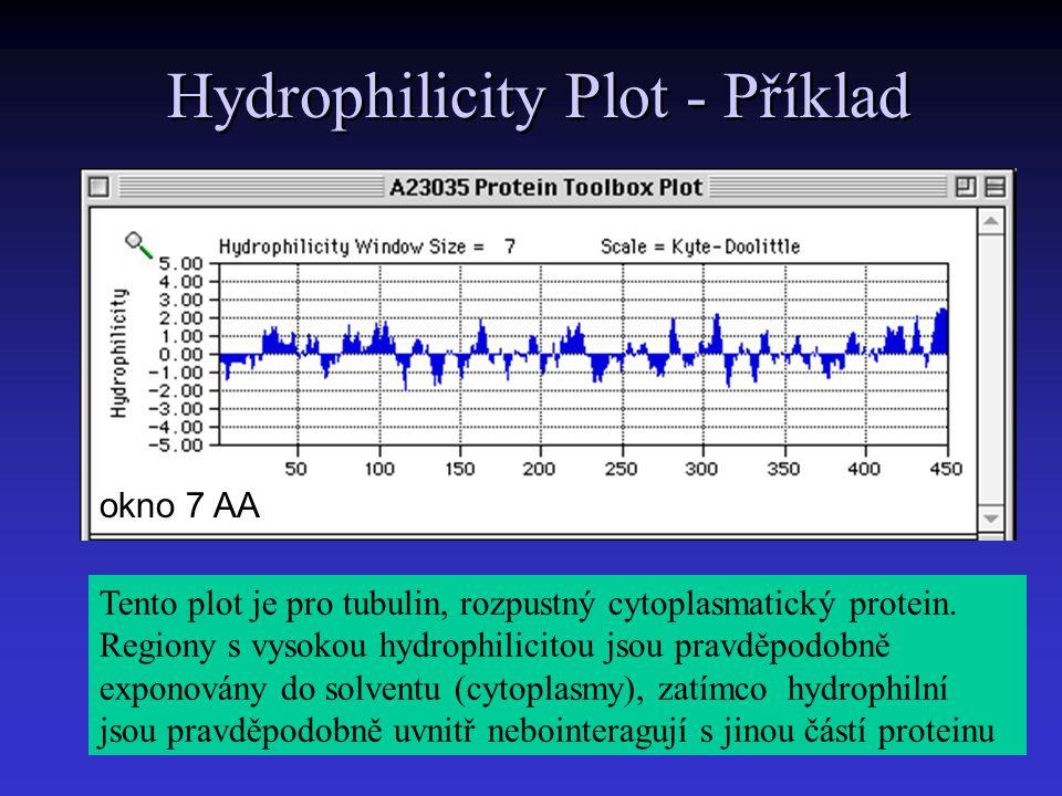 Hydrophilicity Plot - Příklad Tento plot je pro tubulin, rozpustný cytoplasmatický protein.