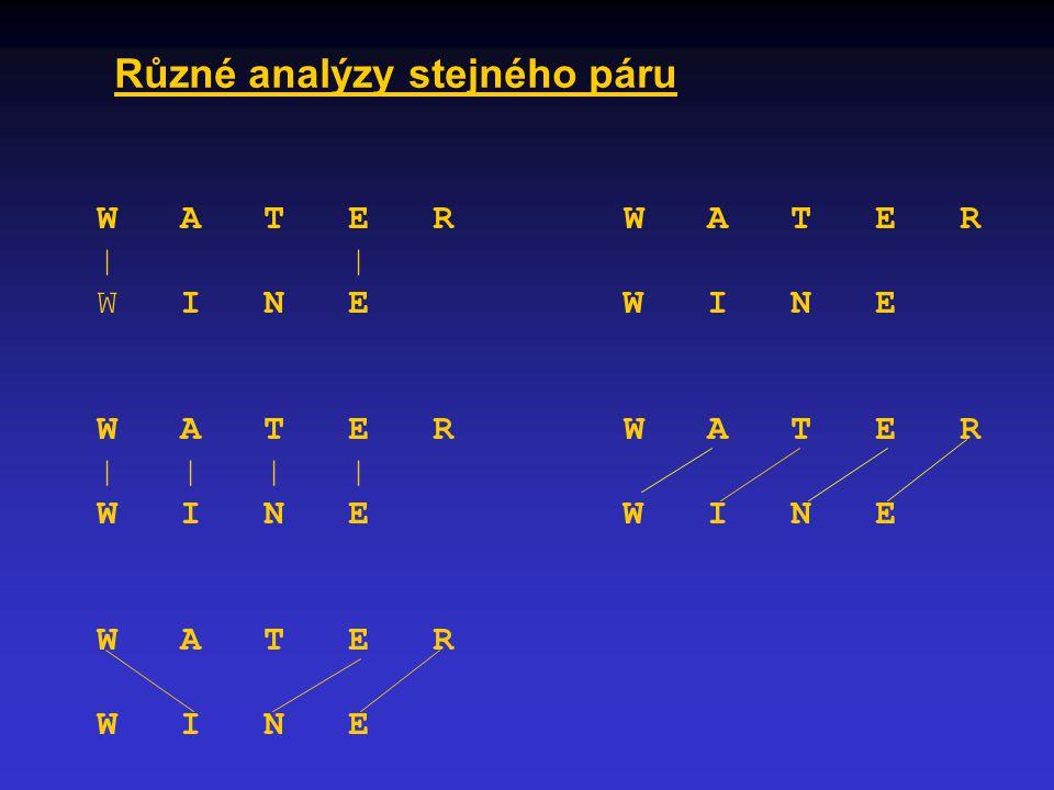 Různé analýzy stejného páru W A T E RW A T E R | | W I N E W I N E W A T E RW A T E R | | | | W I N E W I N E W A T E R W I N E