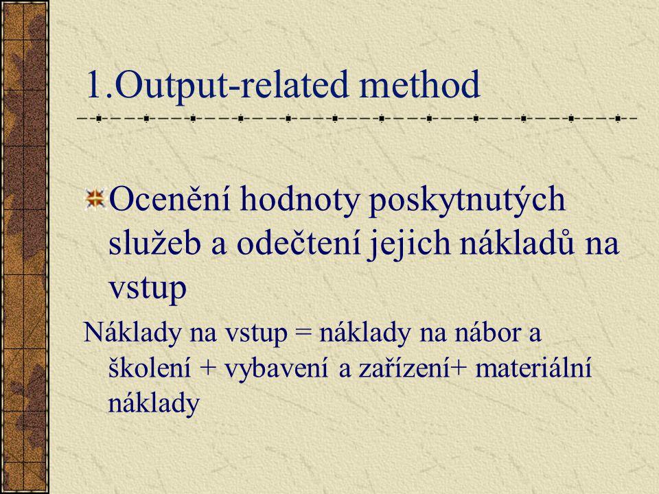 1.Output-related method Ocenění hodnoty poskytnutých služeb a odečtení jejich nákladů na vstup Náklady na vstup = náklady na nábor a školení + vybavení a zařízení+ materiální náklady
