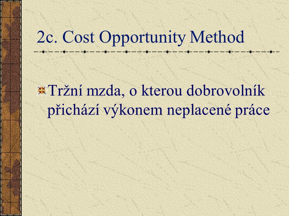 2c. Cost Opportunity Method Tržní mzda, o kterou dobrovolník přichází výkonem neplacené práce