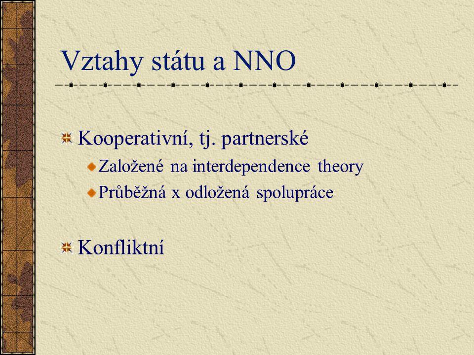 Vztahy státu a NNO Kooperativní, tj.