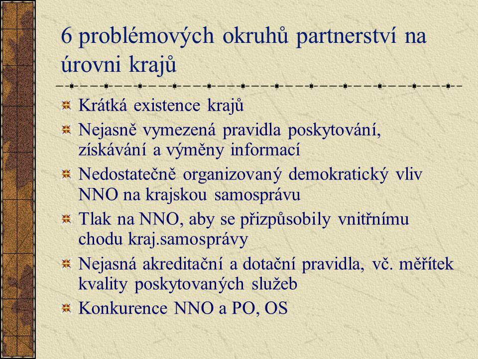 6 problémových okruhů partnerství na úrovni krajů Krátká existence krajů Nejasně vymezená pravidla poskytování, získávání a výměny informací Nedostatečně organizovaný demokratický vliv NNO na krajskou samosprávu Tlak na NNO, aby se přizpůsobily vnitřnímu chodu kraj.samosprávy Nejasná akreditační a dotační pravidla, vč.