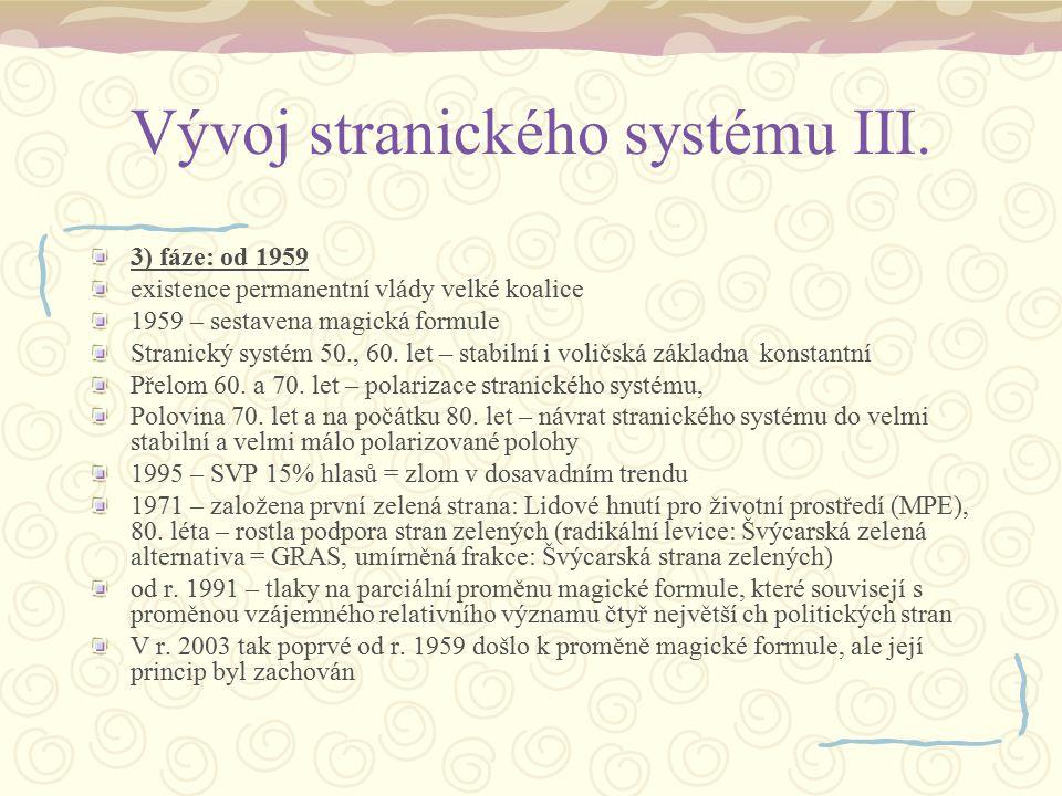 Vývoj stranického systému III. 3) fáze: od 1959 existence permanentní vlády velké koalice 1959 – sestavena magická formule Stranický systém 50., 60. l
