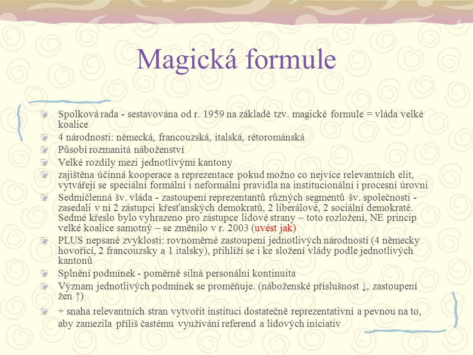 Magická formule Spolková rada - sestavována od r. 1959 na základě tzv. magické formule = vláda velké koalice 4 národnosti: německá, francouzská, itals