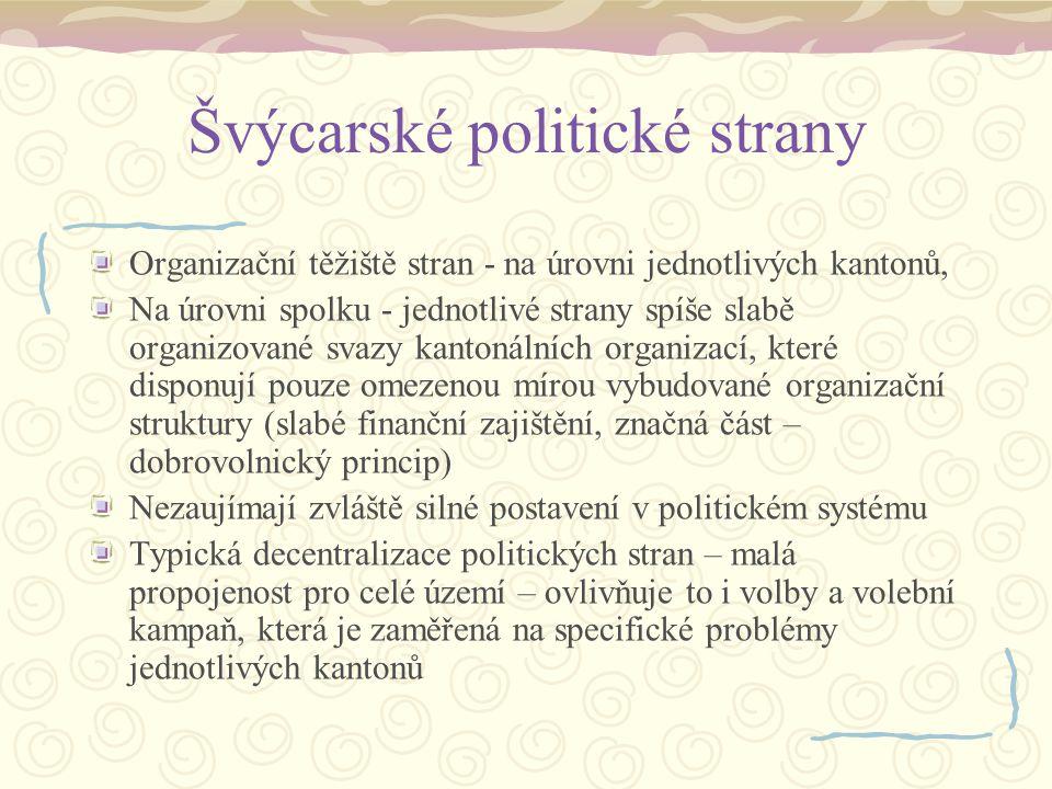 Švýcarské politické strany Organizační těžiště stran - na úrovni jednotlivých kantonů, Na úrovni spolku - jednotlivé strany spíše slabě organizované s